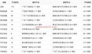 Just My Socks 香港节点:CN2 GIA,低延迟,月付 34.99 美元