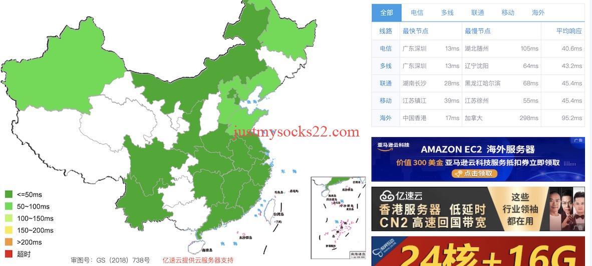 Just My Socks 香港 IPLC 测试